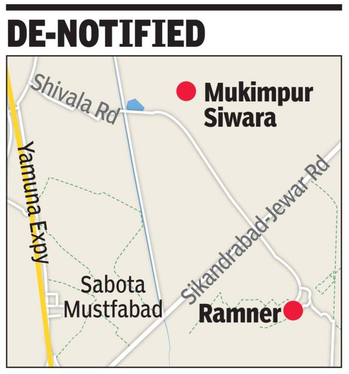 Land in 2 villages not to be acquired | Noida News - Times