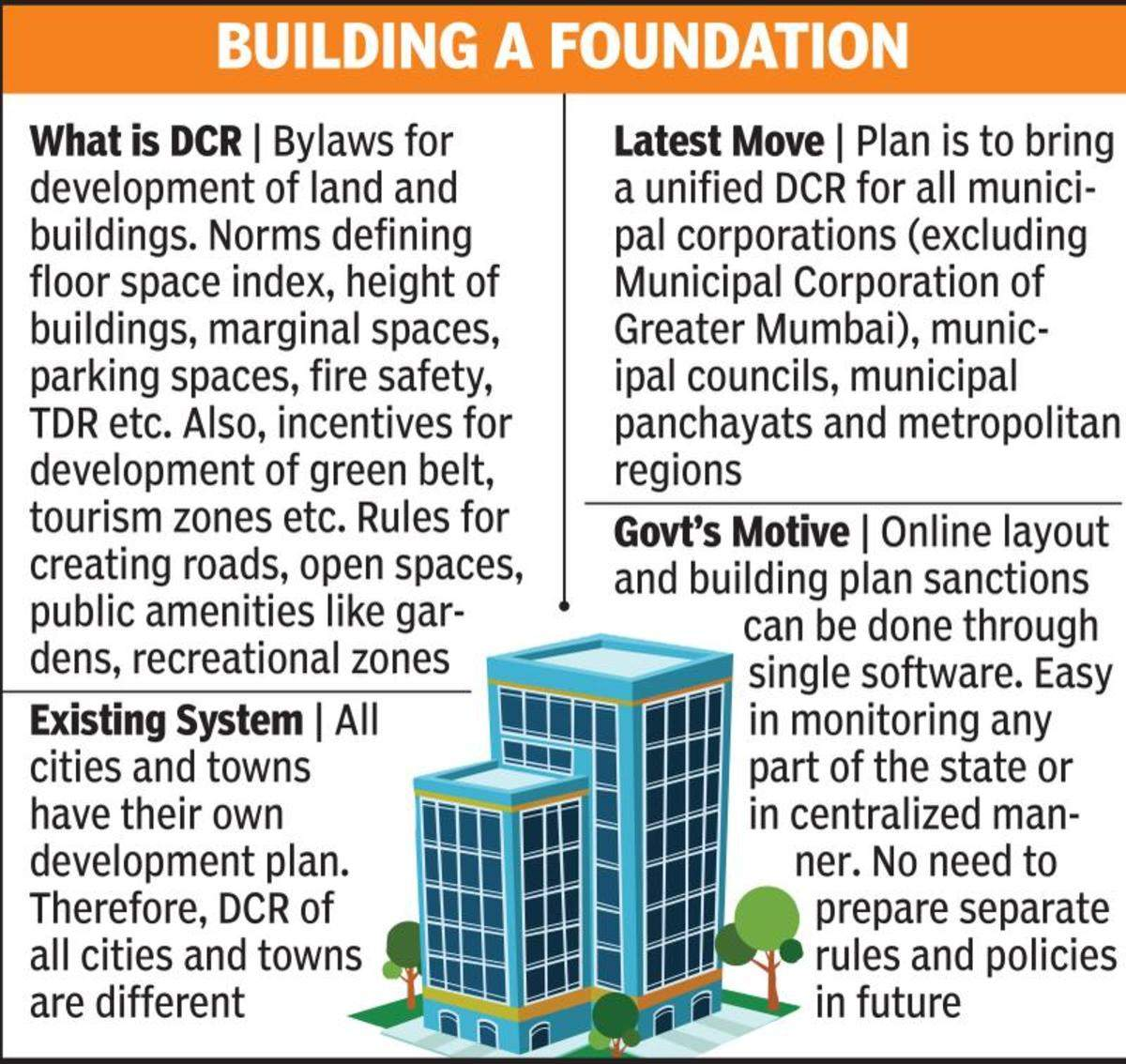 Govt plans single land bldg devpt rules for cities metro regions
