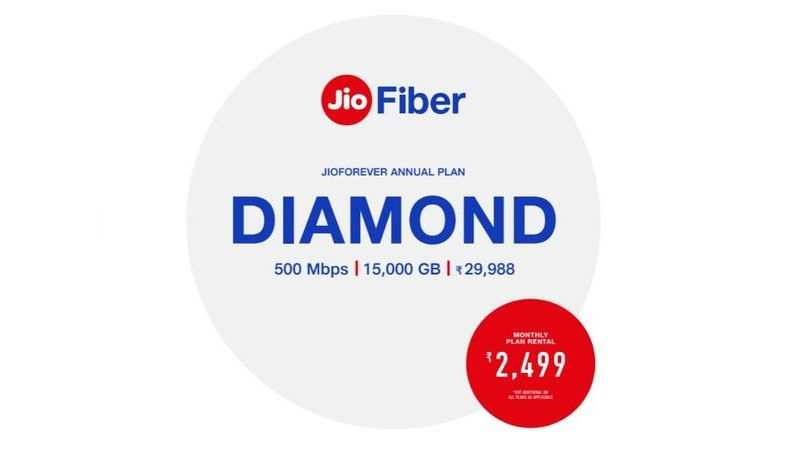 JioFiber will only provide TV sets with Gold plan (at Rs 1299 monthly) and above only