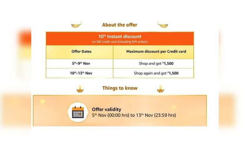 ​SBI card offers