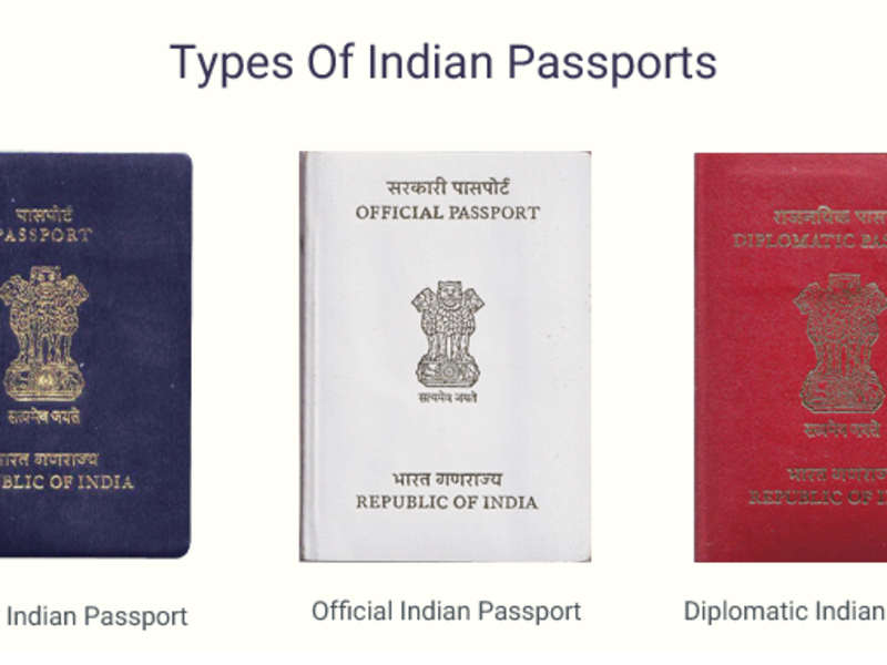 Indian passports : Types of passport every traveller in India